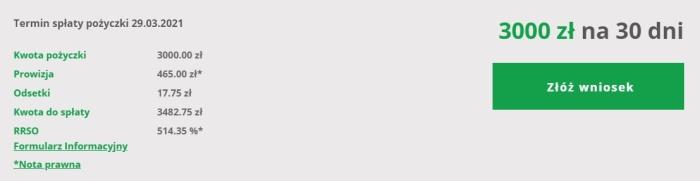Chwilówki przez internet porównanie - Wandoo